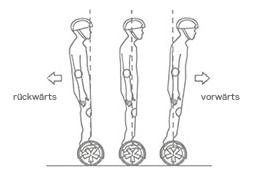 Hoverboard vorwärts/rückwärts fahren und bremsen